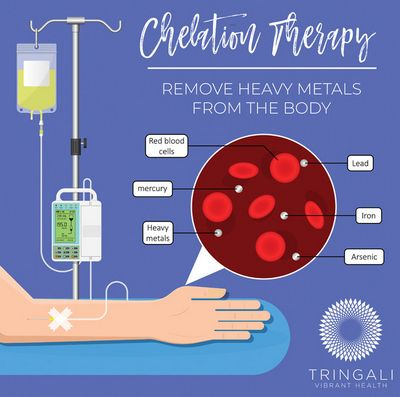 An Overview Of Chelation Therapy